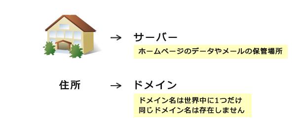 blog_20140723_1