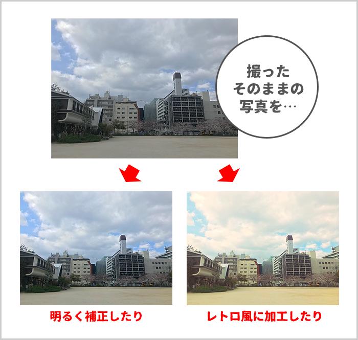 写真加工の一例(撮ったそのままの写真を明るく補正したり、レトロ風に加工したり)