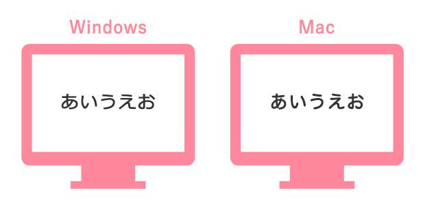 WindowsとMacで表示されるフォントのイメージ画像