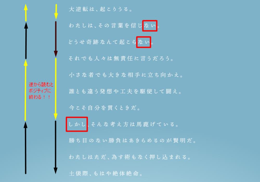 逆読み広告解説4