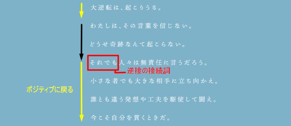 逆読み広告解説2